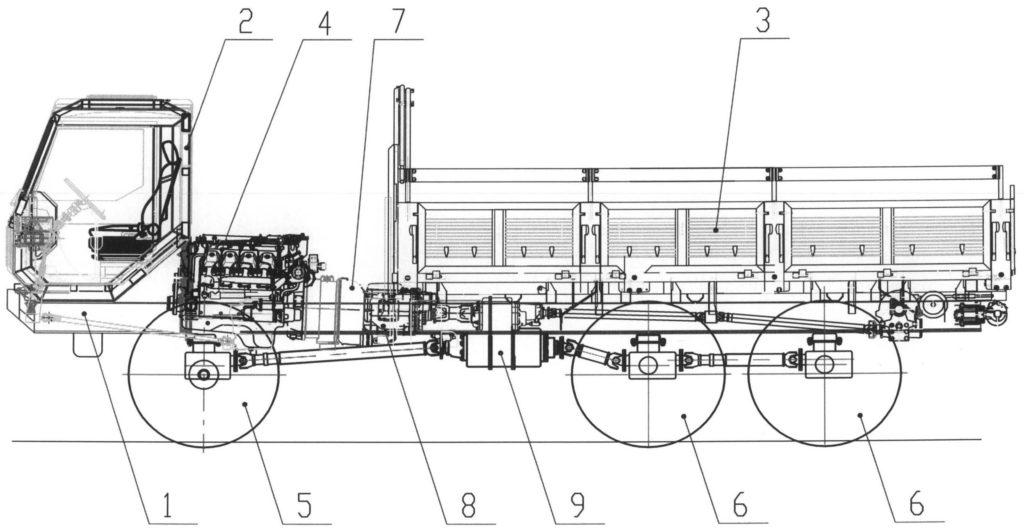 Схема трансмиссии полноприводного грузового автомобиля